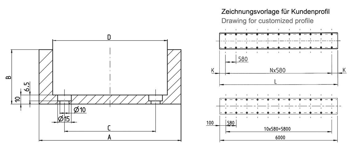 Flächenträgheitsmoment u profil formel