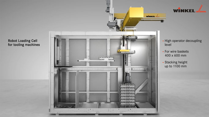 WINKEL Robot Loading Cell for tooling machines, high decoupling level, stacking height up to 1100 mm, for wire baskets 400 x 600 mm, weight up to 80kg.