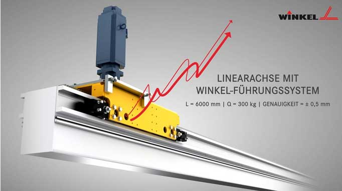 WINKEL linear guides vs. recirculating ball bearing guides. Comparison of a 6 meter long linear axis with a load capacity of 300kg.