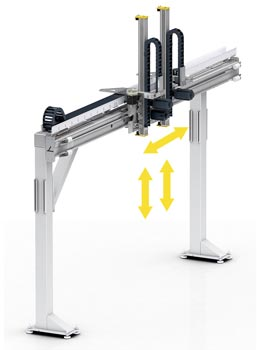 DLE H-Loader. Common moving trolleys. Several trolleys on a horizontal axis are possible. The stroke of the vertical axis can be electrically coupled or independent.